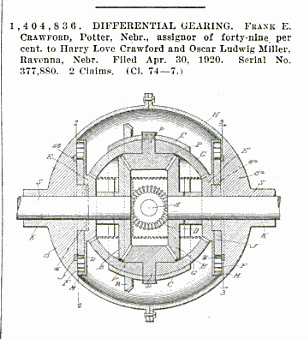 US Patent - Oscar Ludwig Miller