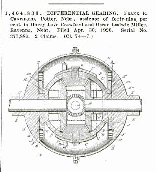 US Patent - Oscar Ludwig Miller